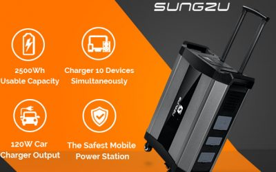 SUNGZU – The safest portable power station
